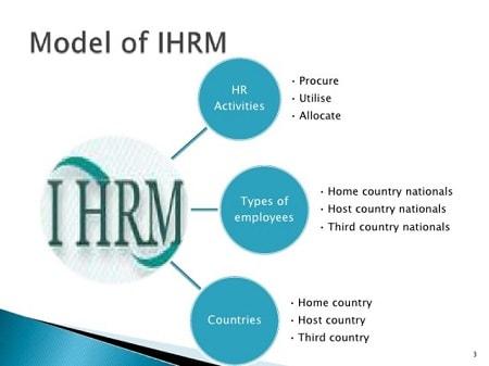Có những loại mô hình quản trị nhân lực nào?
